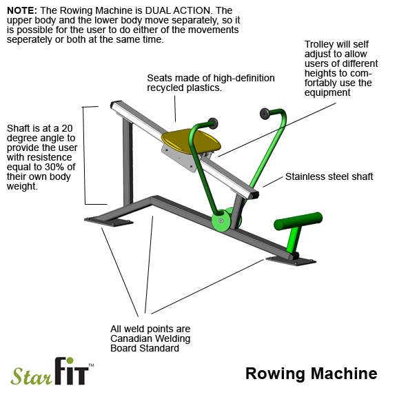GreenGym - Products - Rowing Machine
